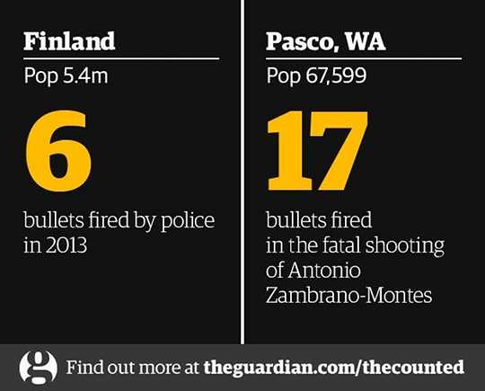 Police killings: Finland vs. Pasco, WA
